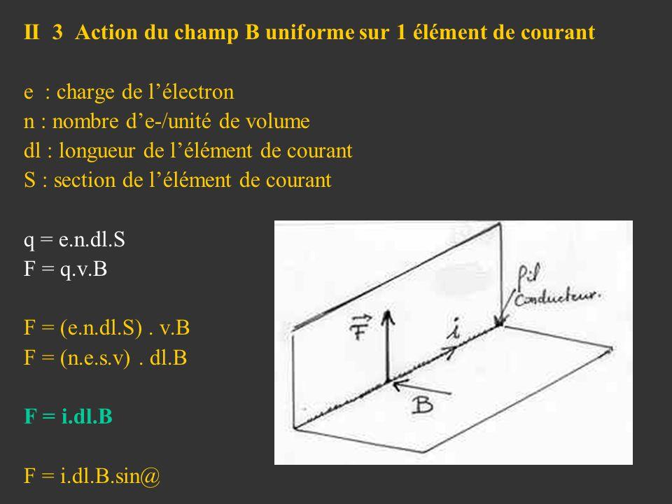 II 3 Action du champ B uniforme sur 1 élément de courant e : charge de lélectron n : nombre de-/unité de volume dl : longueur de lélément de courant S