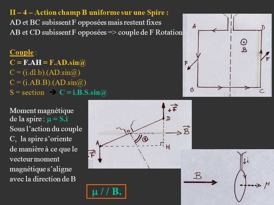 II – 4 – Action champ B uniforme sur une Spire : AD et BC subissent F opposées mais restent fixes AB et CD subissent F opposées => couple de F Rotatio