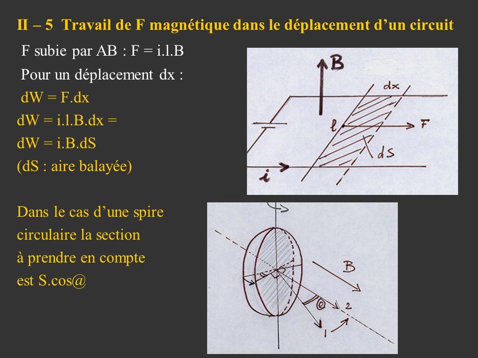 II – 5 Travail de F magnétique dans le déplacement dun circuit F subie par AB : F = i.l.B Pour un déplacement dx : dW = F.dx dW = i.l.B.dx = dW = i.B.