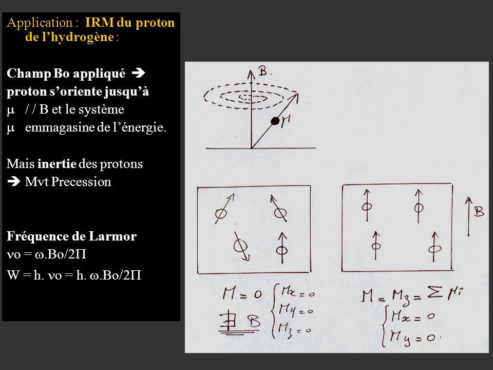 Application : IRM du proton de lhydrogène : Champ Bo appliqué proton soriente jusquà / / B et le système emmagasine de lénergie. Mais inertie des prot