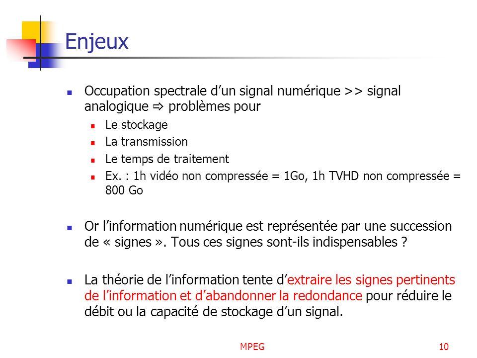 MPEG10 Enjeux Occupation spectrale dun signal numérique >> signal analogique problèmes pour Le stockage La transmission Le temps de traitement Ex. : 1