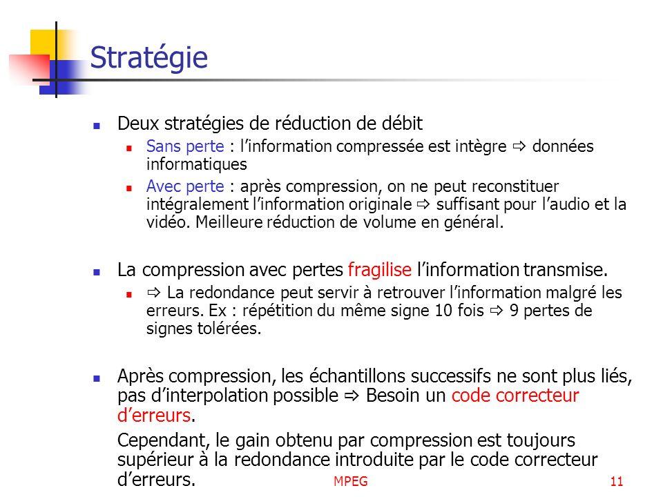 MPEG11 Stratégie Deux stratégies de réduction de débit Sans perte : linformation compressée est intègre données informatiques Avec perte : après compr