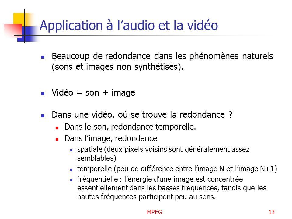 MPEG13 Application à laudio et la vidéo Beaucoup de redondance dans les phénomènes naturels (sons et images non synthétisés). Vidéo = son + image Dans