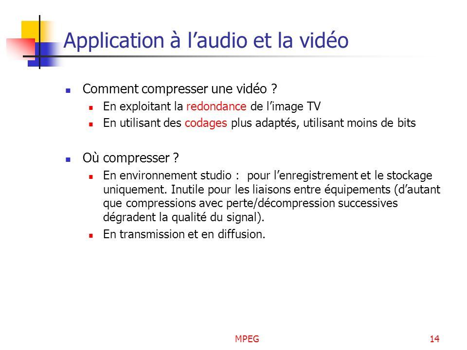 MPEG14 Application à laudio et la vidéo Comment compresser une vidéo ? En exploitant la redondance de limage TV En utilisant des codages plus adaptés,