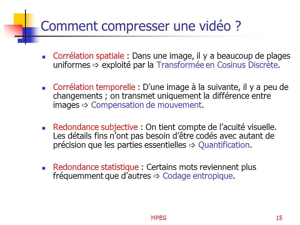 MPEG15 Comment compresser une vidéo ? Corrélation spatiale : Dans une image, il y a beaucoup de plages uniformes exploité par la Transformée en Cosinu