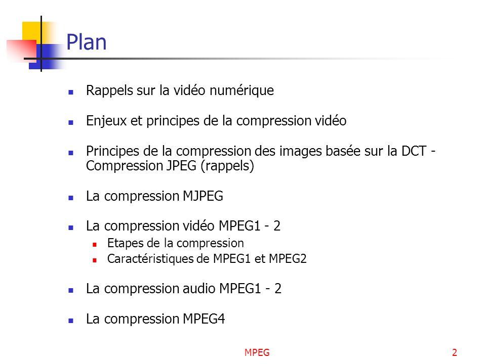 MPEG2 Plan Rappels sur la vidéo numérique Enjeux et principes de la compression vidéo Principes de la compression des images basée sur la DCT - Compre