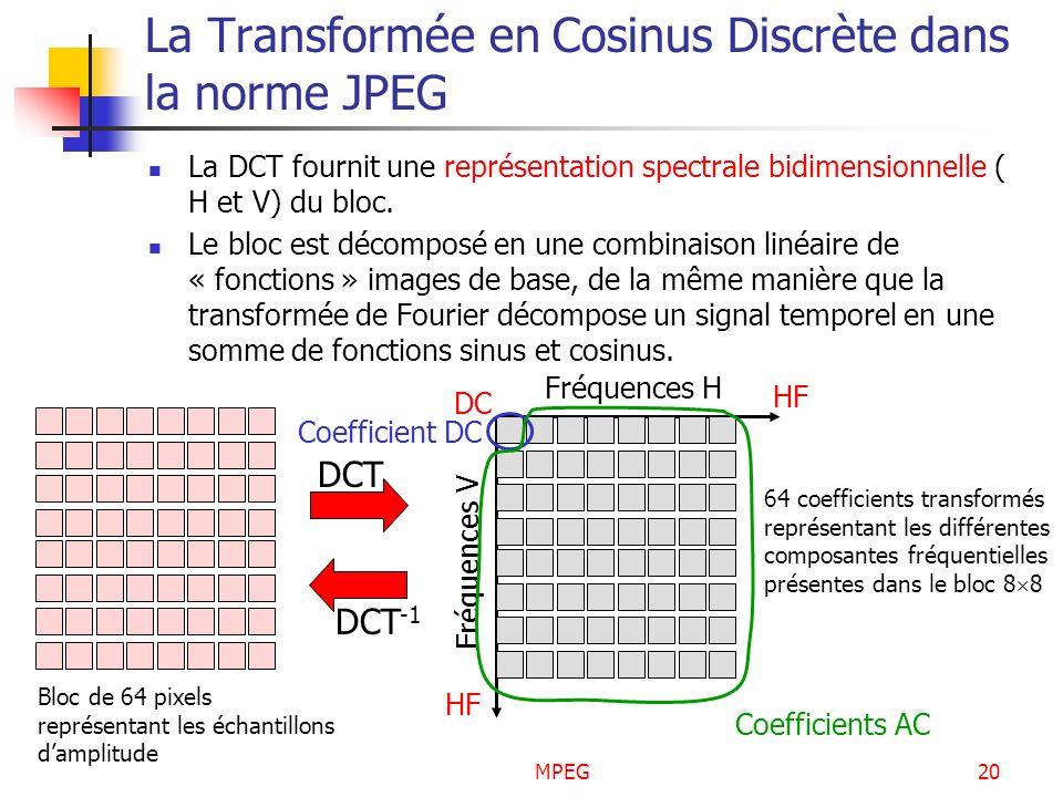 MPEG20 La Transformée en Cosinus Discrète dans la norme JPEG La DCT fournit une représentation spectrale bidimensionnelle ( H et V) du bloc. Le bloc e