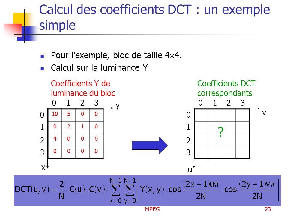 MPEG23 Calcul des coefficients DCT : un exemple simple Pour lexemple, bloc de taille 4 4. Calcul sur la luminance Y 10500 0210 4000 0000 y x 0123 0 1