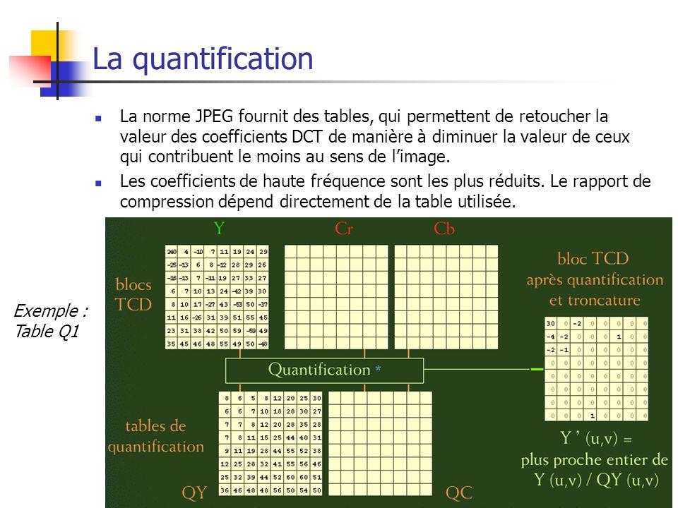 MPEG28 La quantification La norme JPEG fournit des tables, qui permettent de retoucher la valeur des coefficients DCT de manière à diminuer la valeur