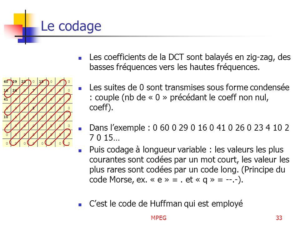 MPEG33 Le codage Les coefficients de la DCT sont balayés en zig-zag, des basses fréquences vers les hautes fréquences. Les suites de 0 sont transmises