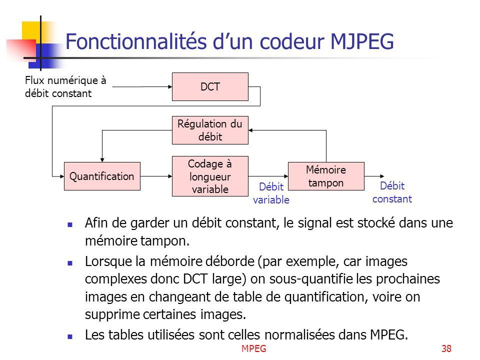 MPEG38 Fonctionnalités dun codeur MJPEG Afin de garder un débit constant, le signal est stocké dans une mémoire tampon. Lorsque la mémoire déborde (pa