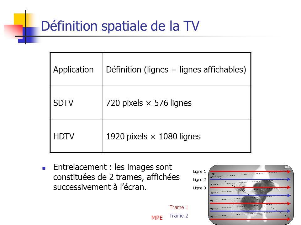 MPEG4 Définition spatiale de la TV ApplicationDéfinition (lignes = lignes affichables) SDTV720 pixels × 576 lignes HDTV1920 pixels × 1080 lignes Entre