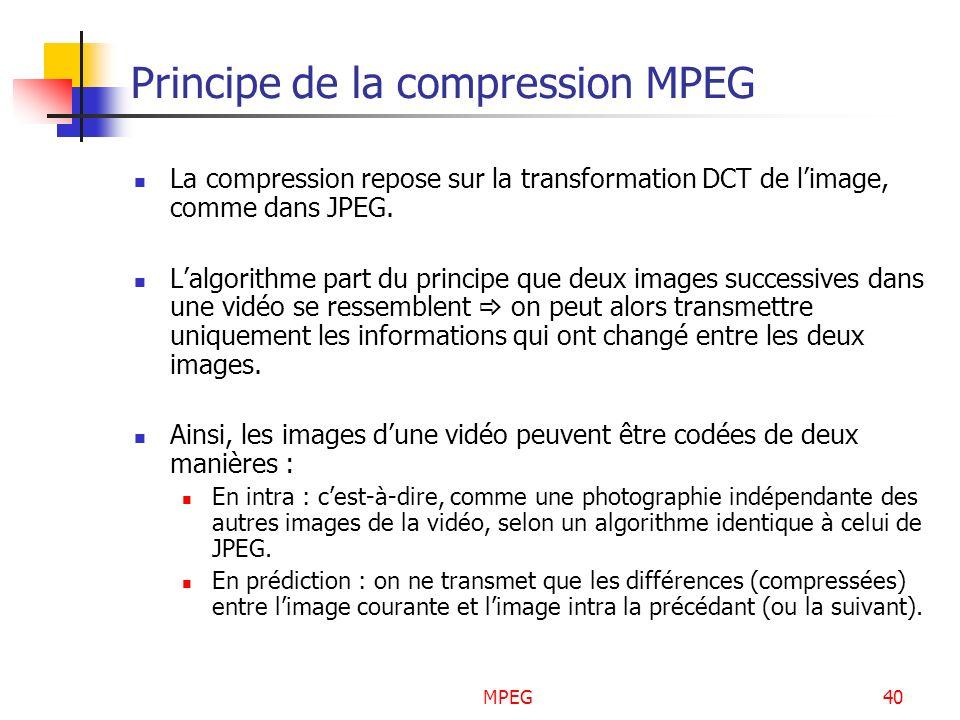 MPEG40 Principe de la compression MPEG La compression repose sur la transformation DCT de limage, comme dans JPEG. Lalgorithme part du principe que de