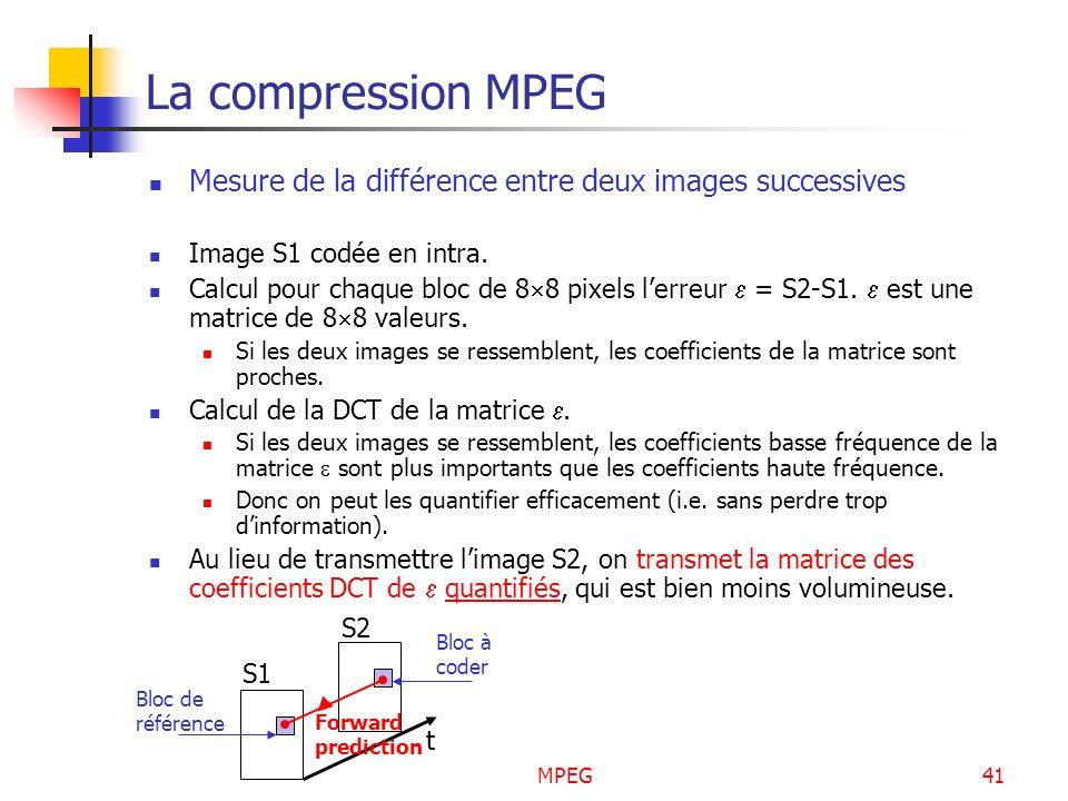 MPEG41 La compression MPEG Mesure de la différence entre deux images successives Image S1 codée en intra. Calcul pour chaque bloc de 8 8 pixels lerreu