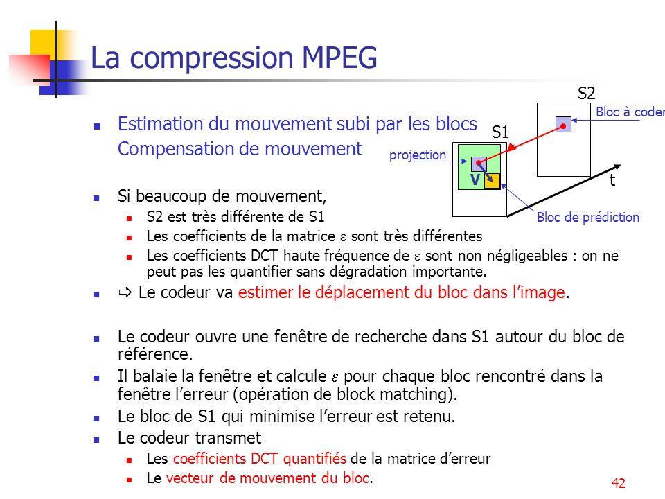 42 La compression MPEG Estimation du mouvement subi par les blocs Compensation de mouvement Si beaucoup de mouvement, S2 est très différente de S1 Les