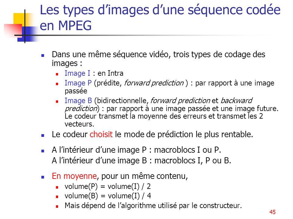 45 Les types dimages dune séquence codée en MPEG Dans une même séquence vidéo, trois types de codage des images : Image I : en Intra Image P (prédite,