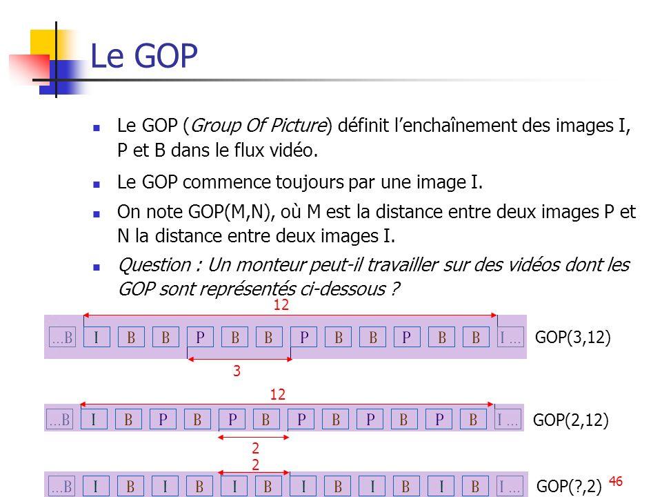 MPEG46 Le GOP Le GOP (Group Of Picture) définit lenchaînement des images I, P et B dans le flux vidéo. Le GOP commence toujours par une image I. On no