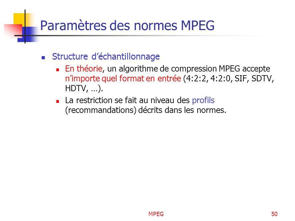 MPEG50 Paramètres des normes MPEG Structure déchantillonnage En théorie, un algorithme de compression MPEG accepte nimporte quel format en entrée (4:2