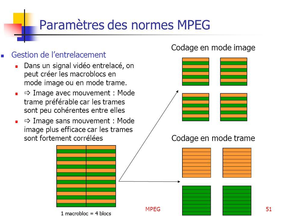MPEG51 Paramètres des normes MPEG Gestion de lentrelacement Dans un signal vidéo entrelacé, on peut créer les macroblocs en mode image ou en mode tram