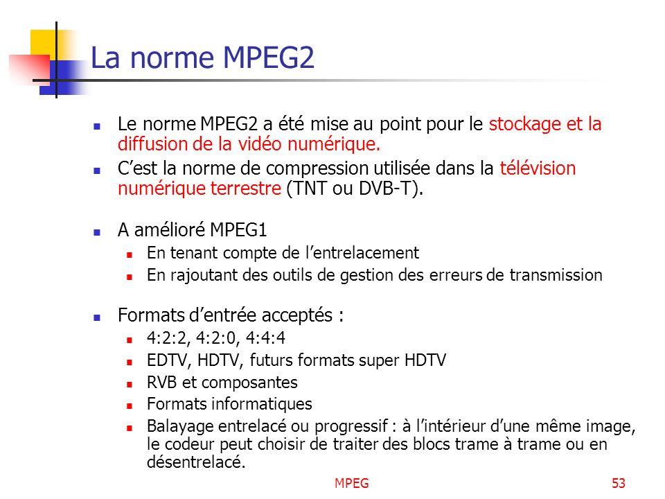 MPEG53 La norme MPEG2 Le norme MPEG2 a été mise au point pour le stockage et la diffusion de la vidéo numérique. Cest la norme de compression utilisée