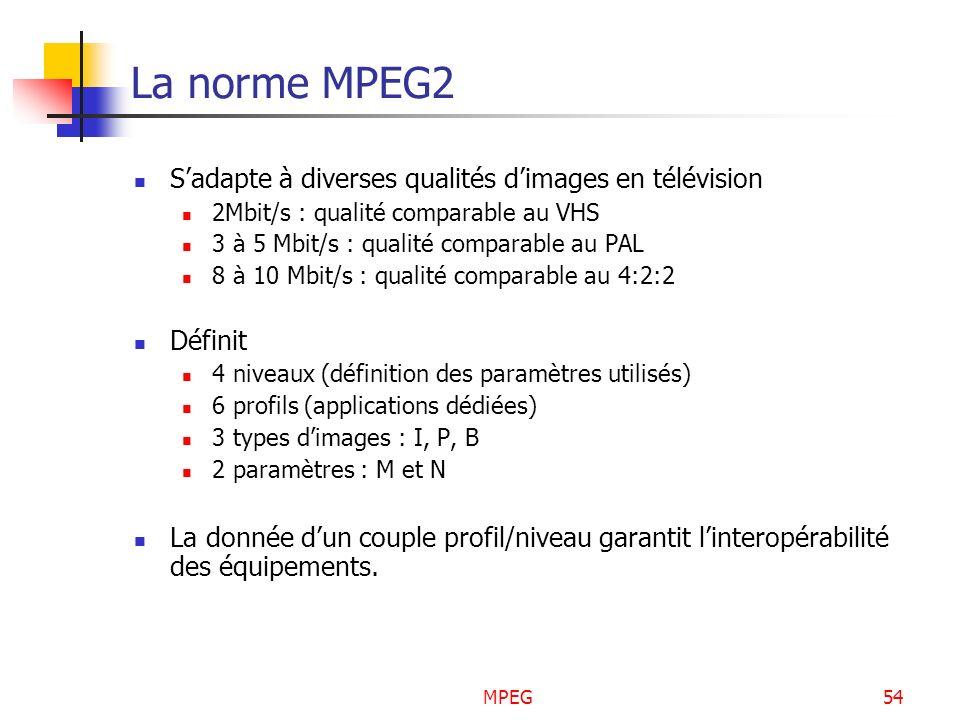 MPEG54 La norme MPEG2 Sadapte à diverses qualités dimages en télévision 2Mbit/s : qualité comparable au VHS 3 à 5 Mbit/s : qualité comparable au PAL 8
