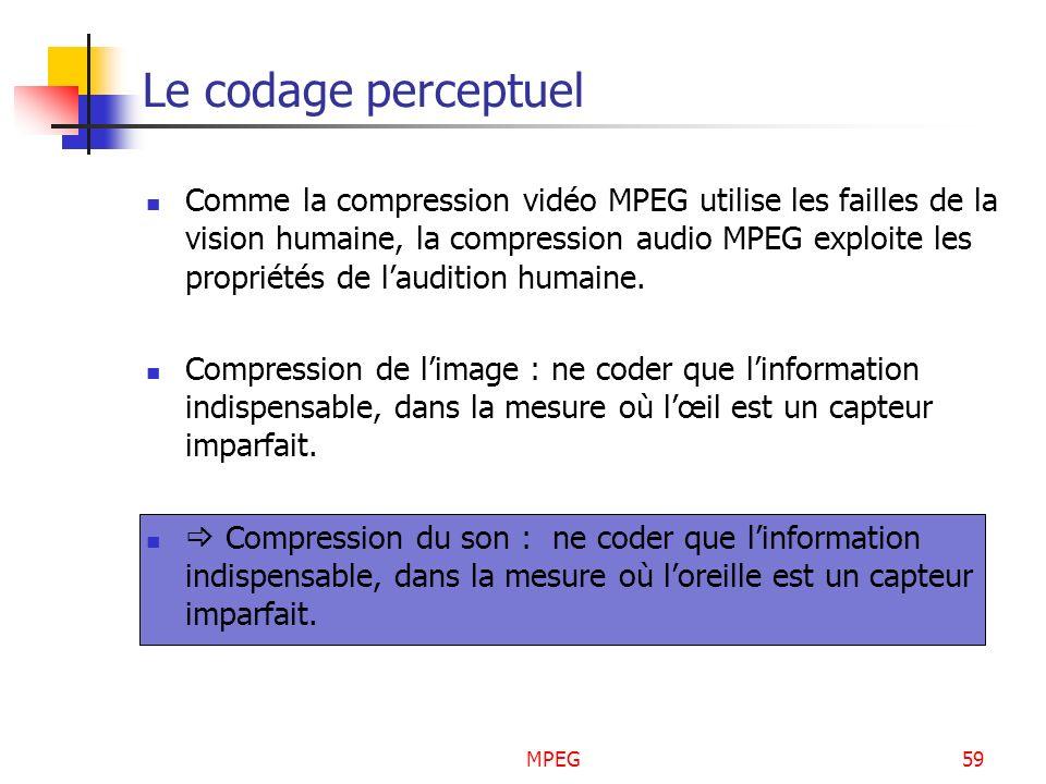 MPEG59 Le codage perceptuel Comme la compression vidéo MPEG utilise les failles de la vision humaine, la compression audio MPEG exploite les propriété
