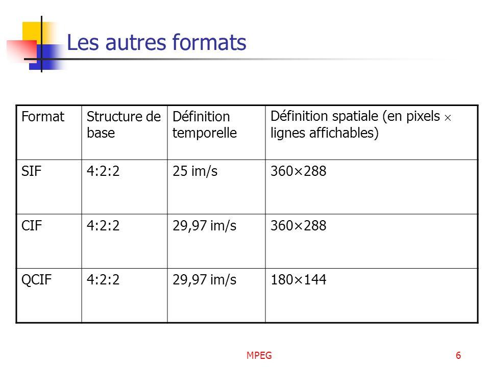 MPEG6 Les autres formats FormatStructure de base Définition temporelle Définition spatiale (en pixels lignes affichables) SIF4:2:225 im/s360×288 CIF4: