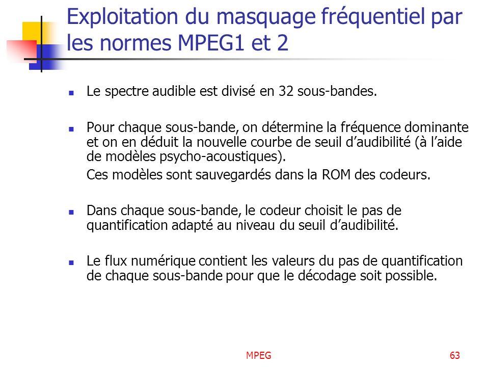 MPEG63 Exploitation du masquage fréquentiel par les normes MPEG1 et 2 Le spectre audible est divisé en 32 sous-bandes. Pour chaque sous-bande, on déte