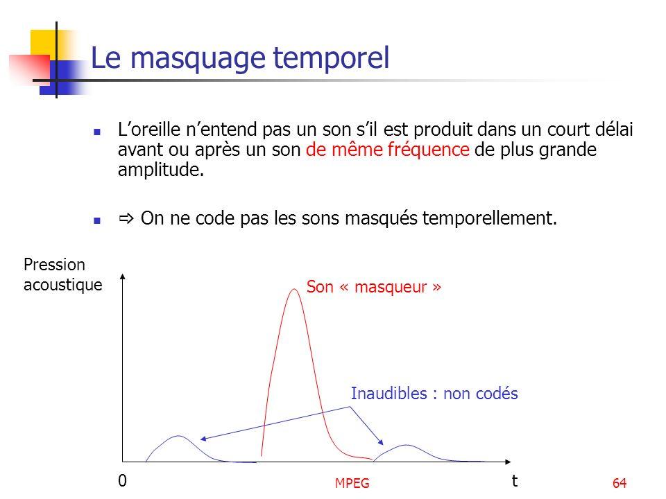 MPEG64 Le masquage temporel Loreille nentend pas un son sil est produit dans un court délai avant ou après un son de même fréquence de plus grande amp