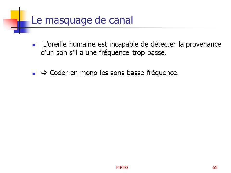 MPEG65 Le masquage de canal Loreille humaine est incapable de détecter la provenance dun son sil a une fréquence trop basse. Coder en mono les sons ba