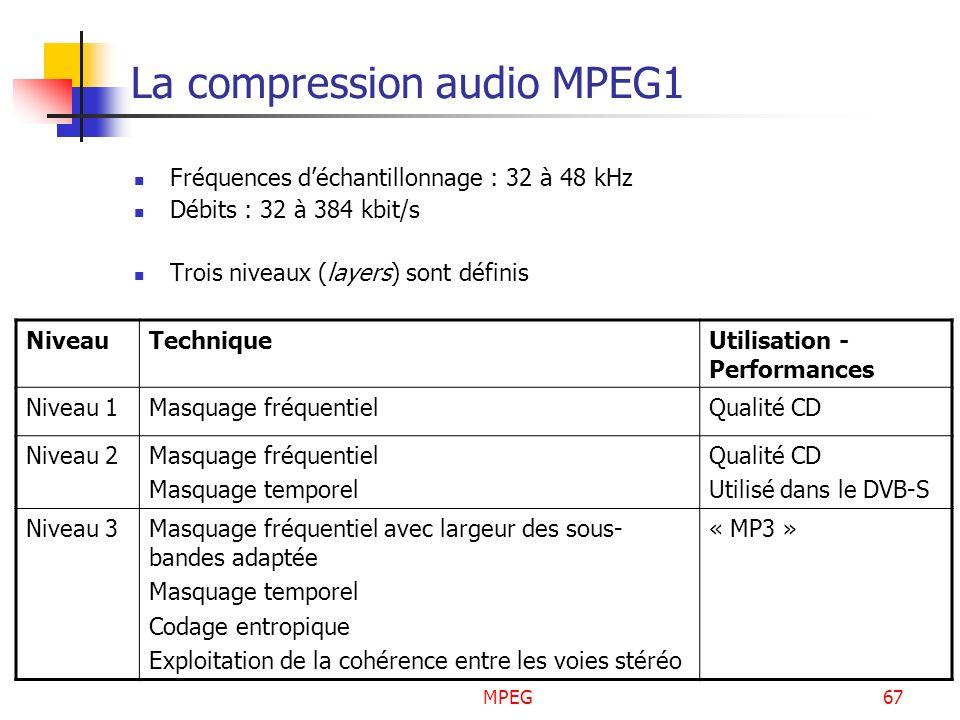 MPEG67 La compression audio MPEG1 Fréquences déchantillonnage : 32 à 48 kHz Débits : 32 à 384 kbit/s Trois niveaux (layers) sont définis NiveauTechniq