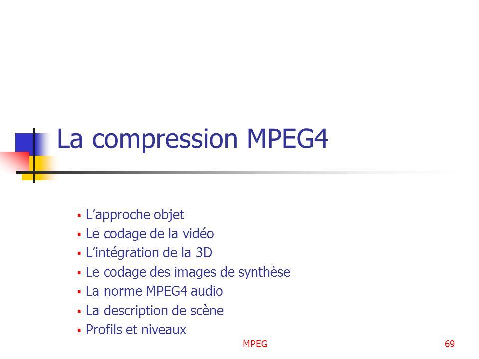 MPEG69 La compression MPEG4 Lapproche objet Le codage de la vidéo Lintégration de la 3D Le codage des images de synthèse La norme MPEG4 audio La descr