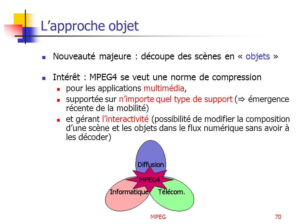 MPEG70 Lapproche objet Nouveauté majeure : découpe des scènes en « objets » Intérêt : MPEG4 se veut une norme de compression pour les applications mul