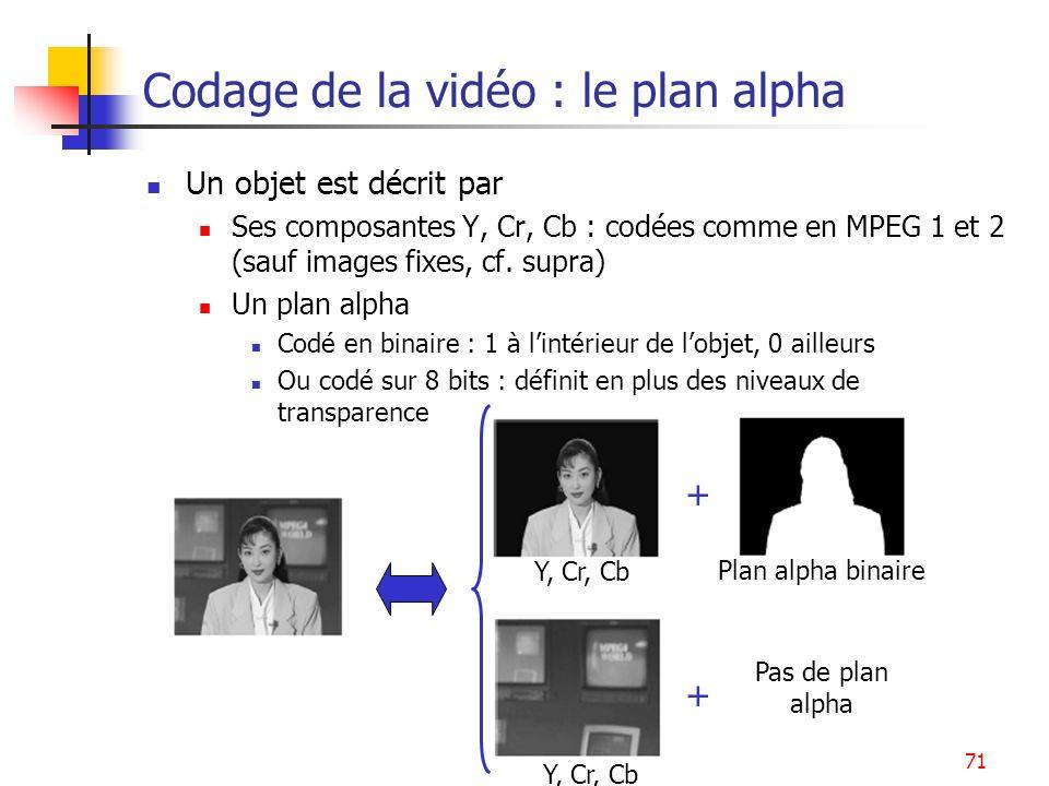 71 Codage de la vidéo : le plan alpha Un objet est décrit par Ses composantes Y, Cr, Cb : codées comme en MPEG 1 et 2 (sauf images fixes, cf. supra) U