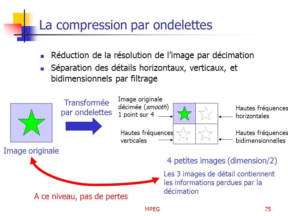 MPEG75 La compression par ondelettes Réduction de la résolution de limage par décimation Séparation des détails horizontaux, verticaux, et bidimension