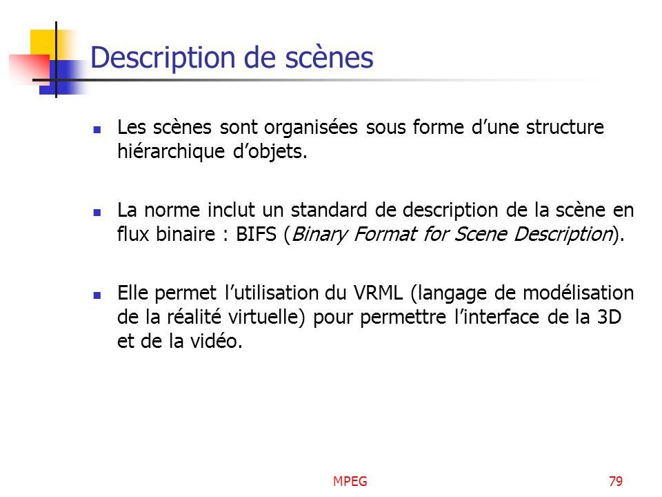 MPEG79 Description de scènes Les scènes sont organisées sous forme dune structure hiérarchique dobjets. La norme inclut un standard de description de