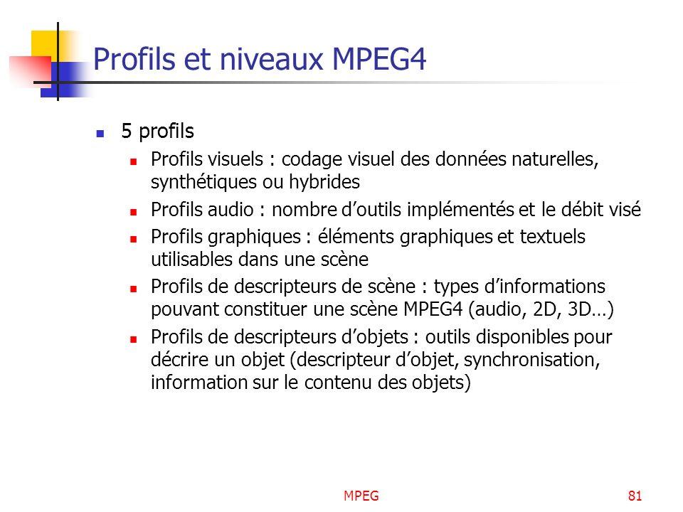 MPEG81 Profils et niveaux MPEG4 5 profils Profils visuels : codage visuel des données naturelles, synthétiques ou hybrides Profils audio : nombre dout