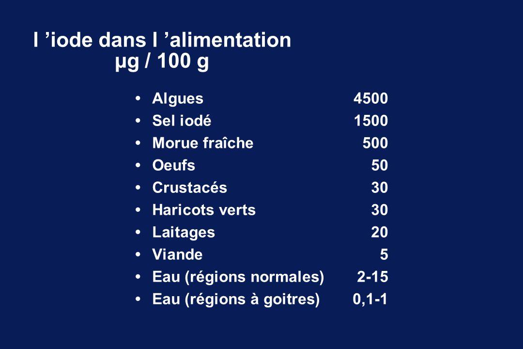 l iode dans l alimentation µg / 100 g Algues4500 Sel iodé1500 Morue fraîche500 Oeufs50 Crustacés30 Haricots verts30 Laitages20 Viande5 Eau (régions no