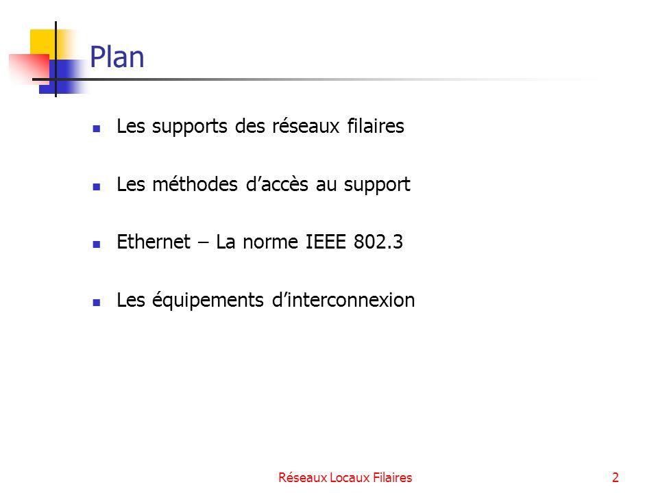 Réseaux Locaux Filaires3 Les supports de transmission des réseaux locaux filaires La paire torsadée Le câble coaxial La fibre optique