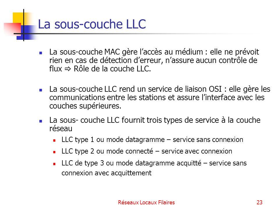 Réseaux Locaux Filaires24 Ladressage IEEE Ladresse MAC identifie de manière unique une adresse dans le monde (adresse physique liée au matériel).