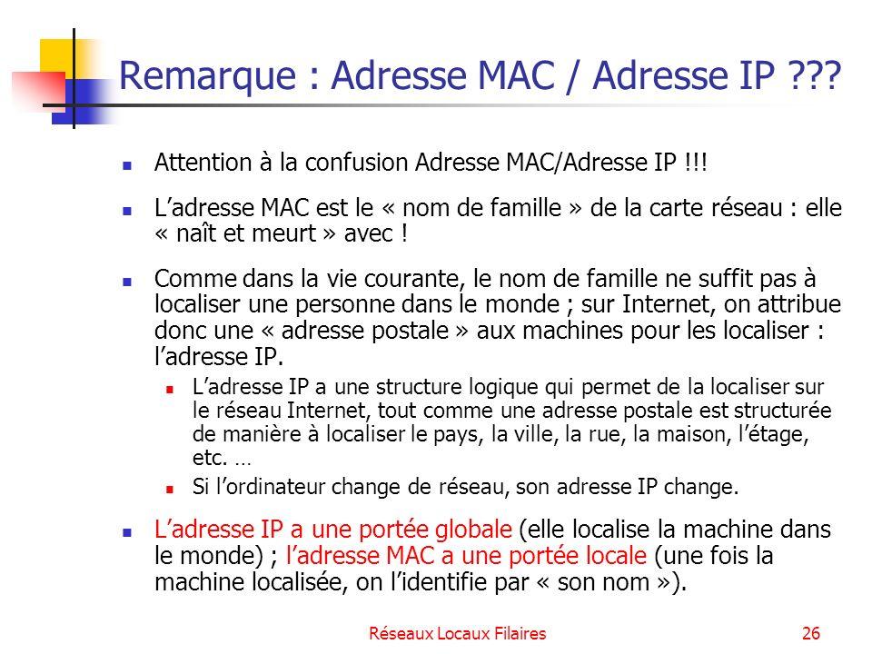 Réseaux Locaux Filaires27 Les méthodes daccès au support Larchitecture IEEE Les protocoles daccès au support