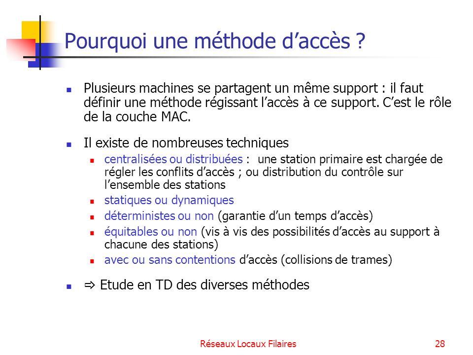Réseaux Locaux Filaires29 Ethernet – La norme IEEE 802.3