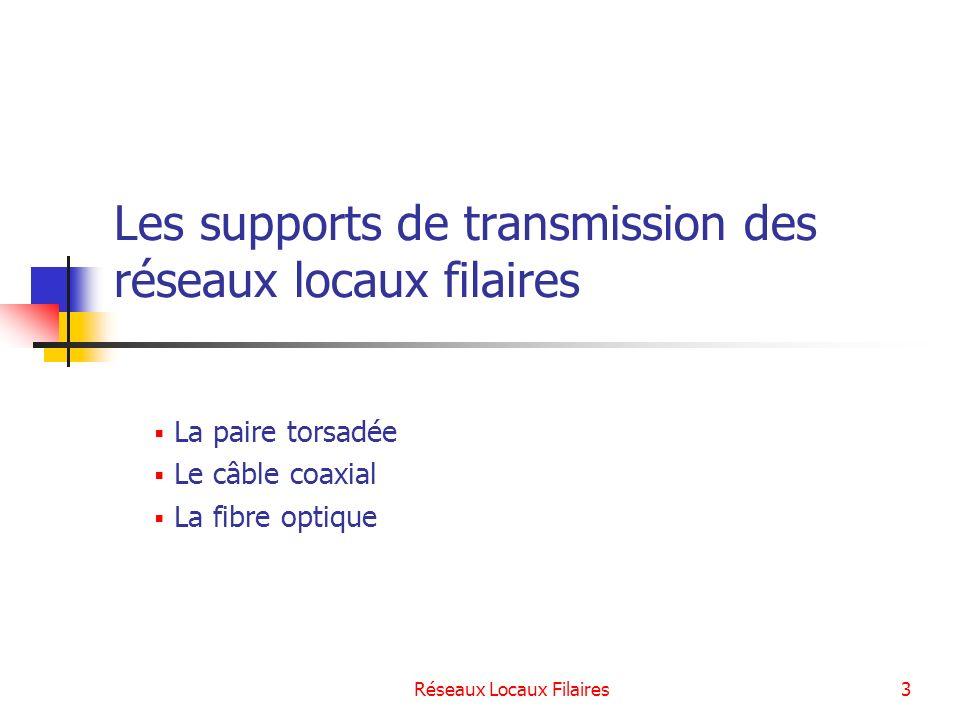 Réseaux Locaux Filaires4 Trois supports Trois supports sont utilisés dans les réseaux locaux filaires La paire torsadée Le câble coaxial La fibre optique Le choix du support conditionne le débit maximal et la taille du réseau.