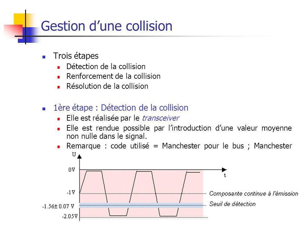 Réseaux Locaux Filaires36 Gestion dune collision 2ème étape : Renforcement de collision Les stations qui repèrent la collision émettent un jam de 32 bits But : Toutes les stations doivent détecter la collision Les stations en collision cessent très vite démettre : signal résultant très court et de faible amplitude + atténuation de la propagation sur le bus les transceivers aux extrémités du segment peuvent ne pas détecter la collision Le jam a un contenu quelconque, mais différent du préambule