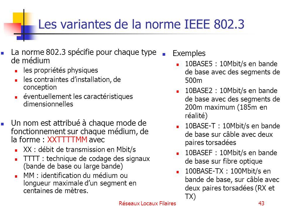 Réseaux Locaux Filaires44 Spécifications IEEE 802.3 Obsolètes