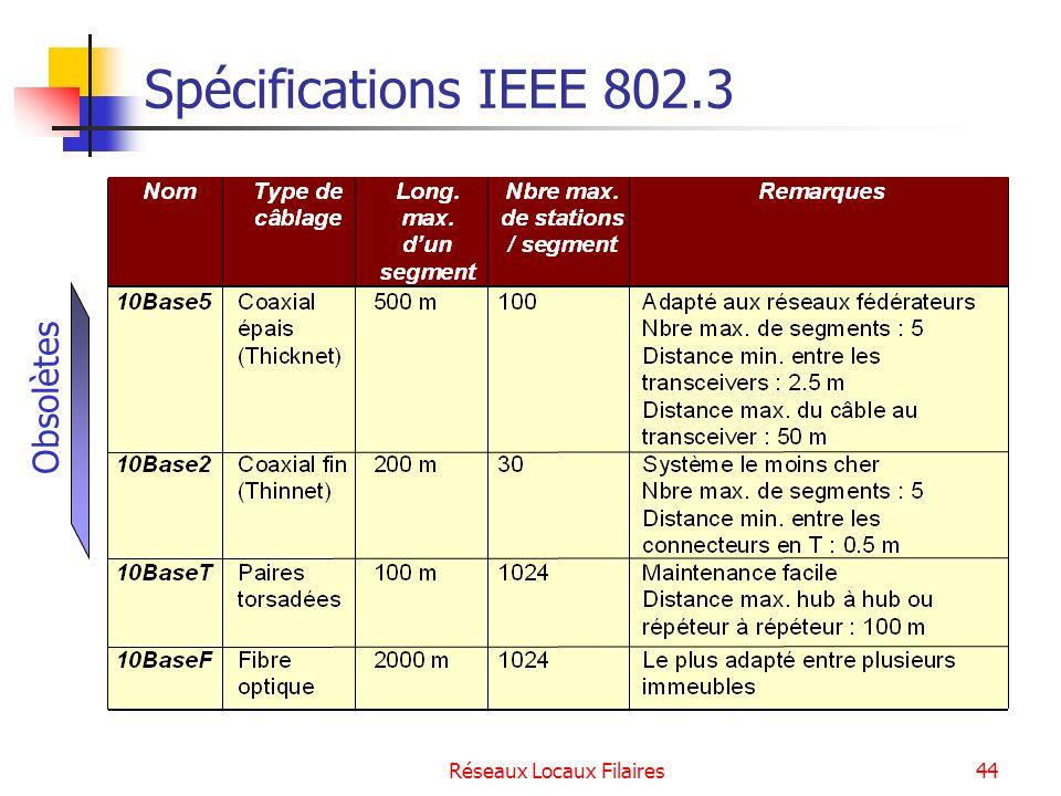 Réseaux Locaux Filaires45 Extensions dEthernet Ethernet Commuté : Un switch analyse les adresses MAC et retransmet les trames sur le câble contenant la station de destination uniquement.