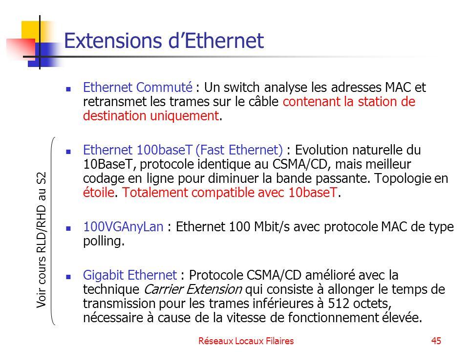 Réseaux Locaux Filaires46 Quel support pour quel Ethernet .