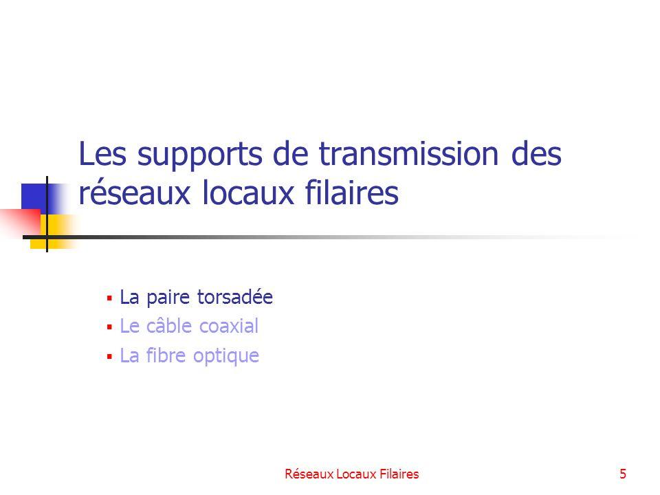 Réseaux Locaux Filaires6 Constitution de la paire torsadée La paire torsadée est « un fil téléphonique ».