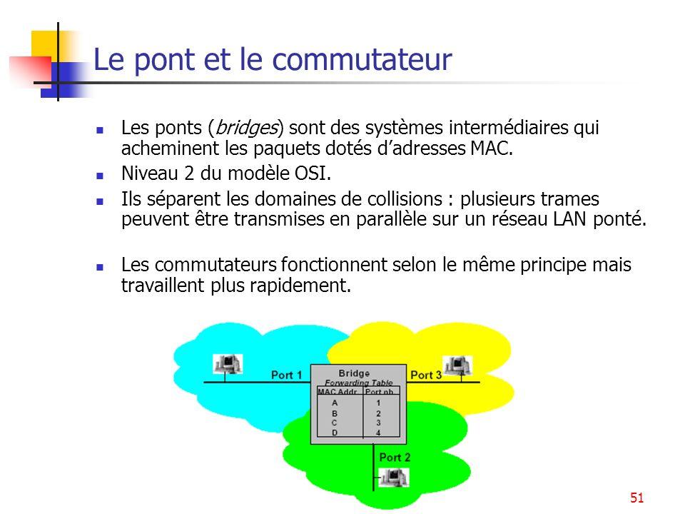 Réseaux Locaux Filaires52 Remarque : Le routeur Confusion courante avec le commutateur, mais attention !!.