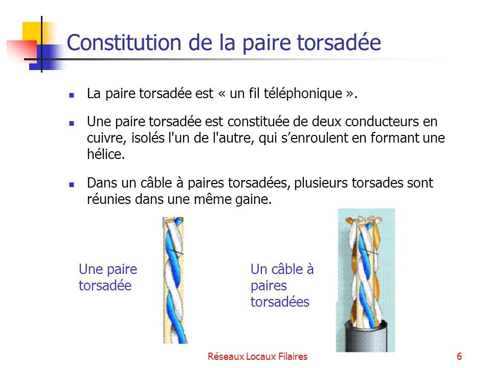 Réseaux Locaux Filaires7 Pourquoi transmettre sur deux fils .